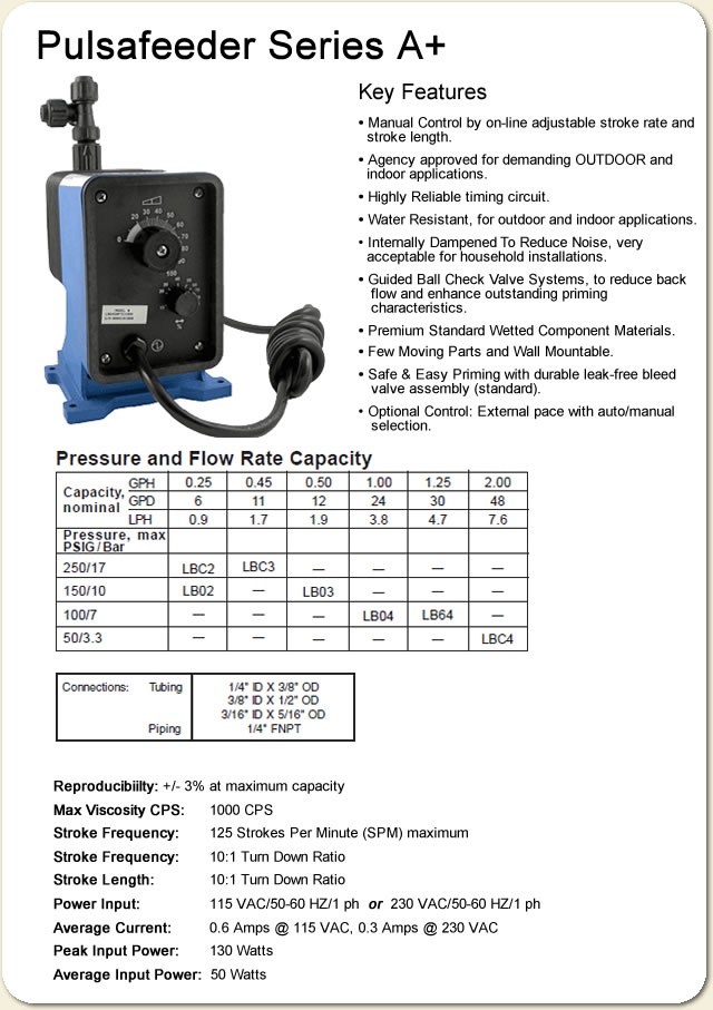 Pulsatron Series A+ Specifications