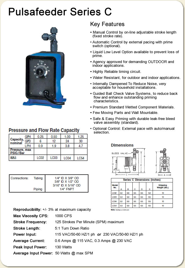 Pulsatron Series C Specifications
