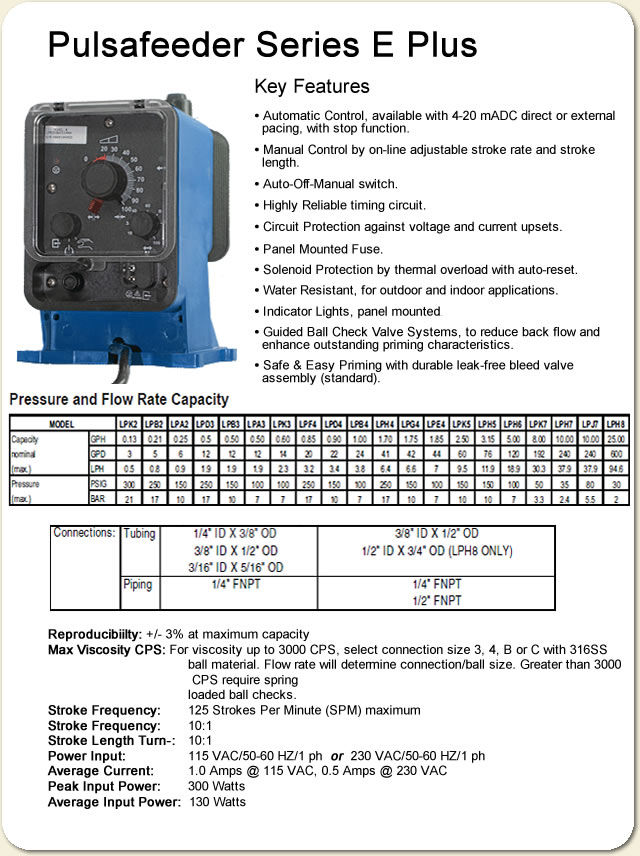 Pulsatron Series E Plus Diaphram Pump
