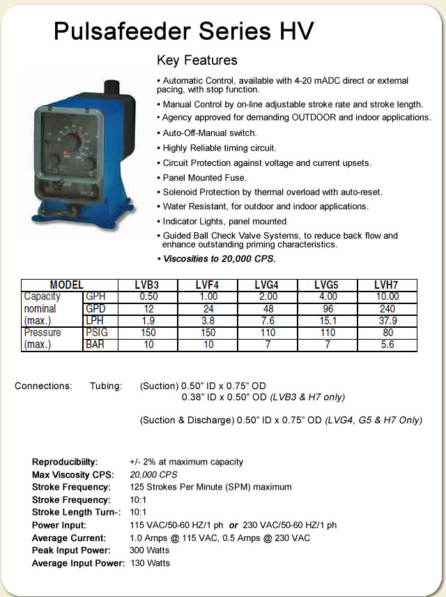 Pulsatron Series HV Specifications